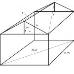 Cách tính diện tích mái tôn chính xác nhất